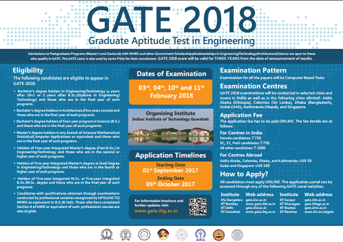 The Opportunities that GATE Aspirants Get after learing theexam